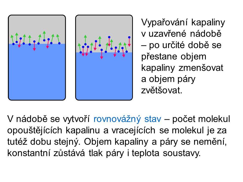 Pára, která je v rovnovážném stavu se svou kapalinou, se nazývá sytá pára.