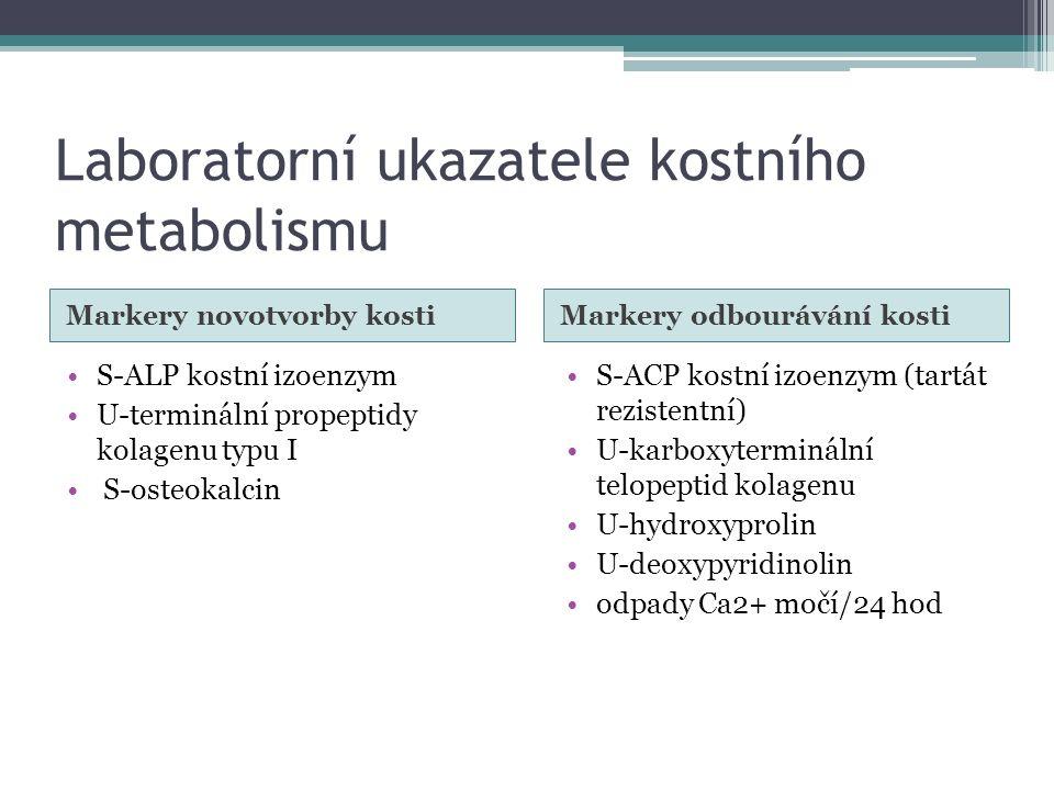 Laboratorní ukazatele kostního metabolismu Markery novotvorby kostiMarkery odbourávání kosti S-ALP kostní izoenzym U-terminální propeptidy kolagenu typu I S-osteokalcin S-ACP kostní izoenzym (tartát rezistentní) U-karboxyterminální telopeptid kolagenu U-hydroxyprolin U-deoxypyridinolin odpady Ca2+ močí/24 hod