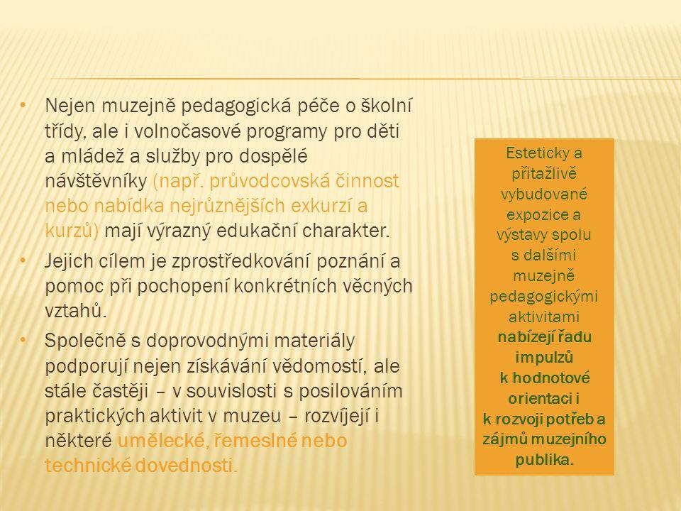 POLÁKOVÁ, Zdeňka: Inspiration muzejní pedagogiky 1.