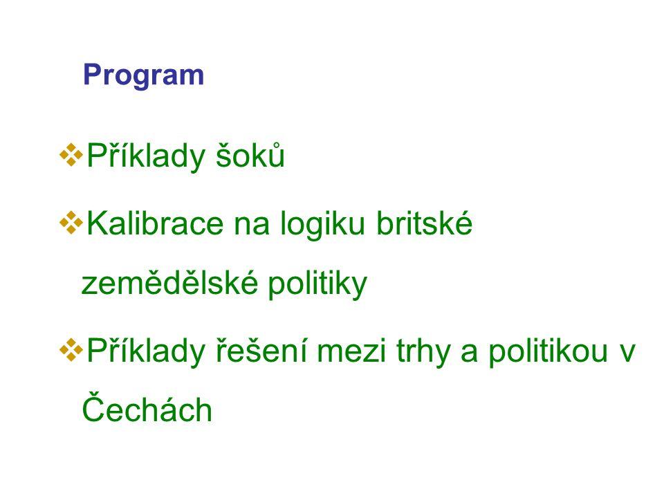 Program  Příklady šoků  Kalibrace na logiku britské zemědělské politiky  Příklady řešení mezi trhy a politikou v Čechách