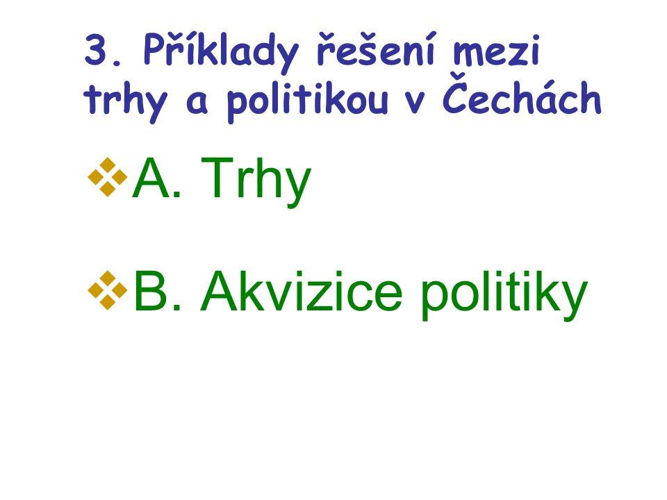 3. Příklady řešení mezi trhy a politikou v Čechách  A. Trhy  B. Akvizice politiky