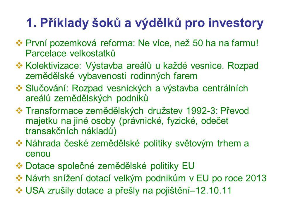 1. Příklady šoků a výdělků pro investory  První pozemková reforma: Ne více, než 50 ha na farmu.