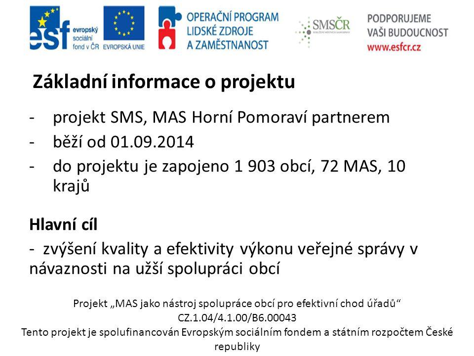 """Základní informace o projektu -projekt SMS, MAS Horní Pomoraví partnerem -běží od 01.09.2014 -do projektu je zapojeno 1 903 obcí, 72 MAS, 10 krajů Hlavní cíl - zvýšení kvality a efektivity výkonu veřejné správy v návaznosti na užší spolupráci obcí Projekt """"MAS jako nástroj spolupráce obcí pro efektivní chod úřadů CZ.1.04/4.1.00/B6.00043 Tento projekt je spolufinancován Evropským sociálním fondem a státním rozpočtem České republiky"""