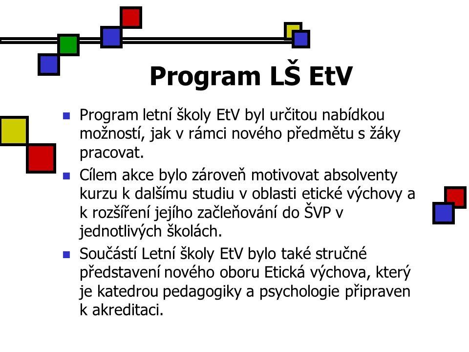 Program LŠ EtV Program letní školy EtV byl určitou nabídkou možností, jak v rámci nového předmětu s žáky pracovat.