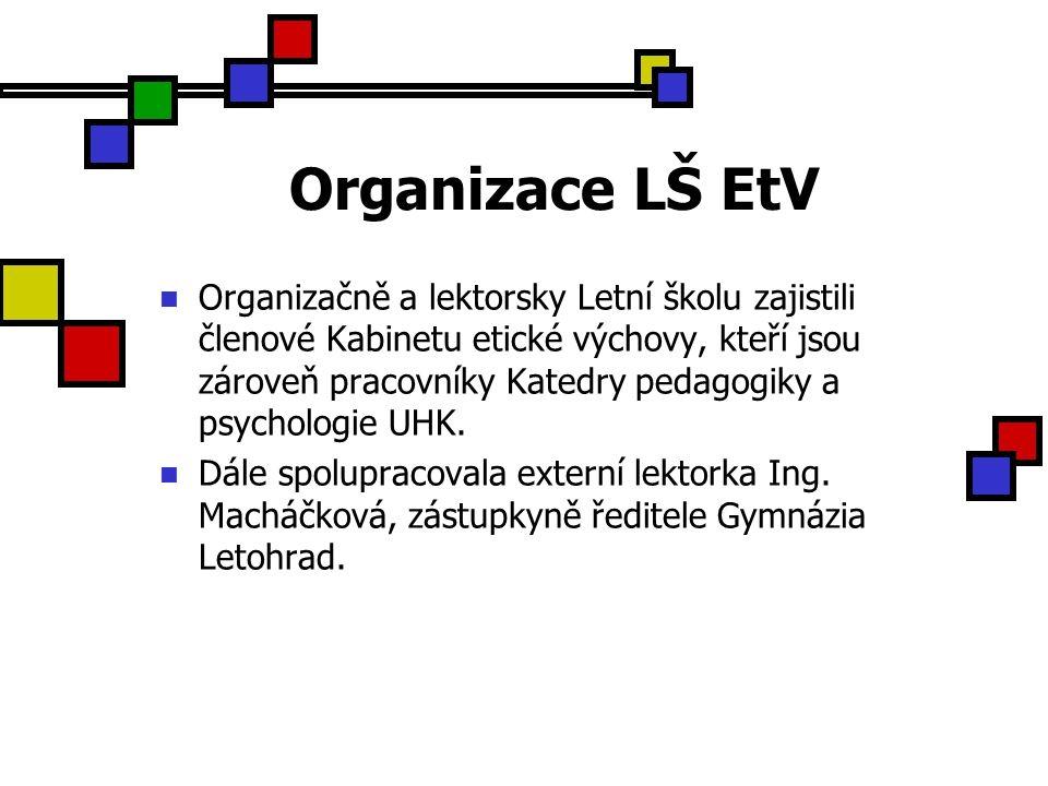 Ohlasy na LŠ EtV Celkově se Letní škola EtV setkala s velkým úspěchem.