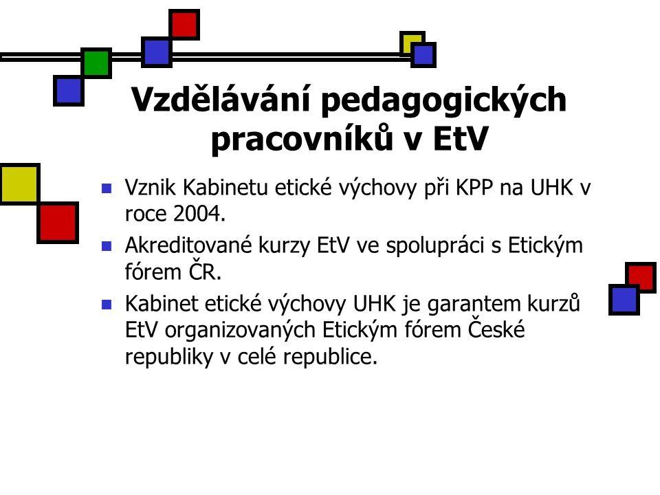 Vzdělávání pedagogických pracovníků v EtV Vznik Kabinetu etické výchovy při KPP na UHK v roce 2004.