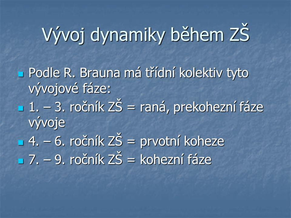 Vývoj dynamiky během ZŠ Podle R. Brauna má třídní kolektiv tyto vývojové fáze: Podle R.