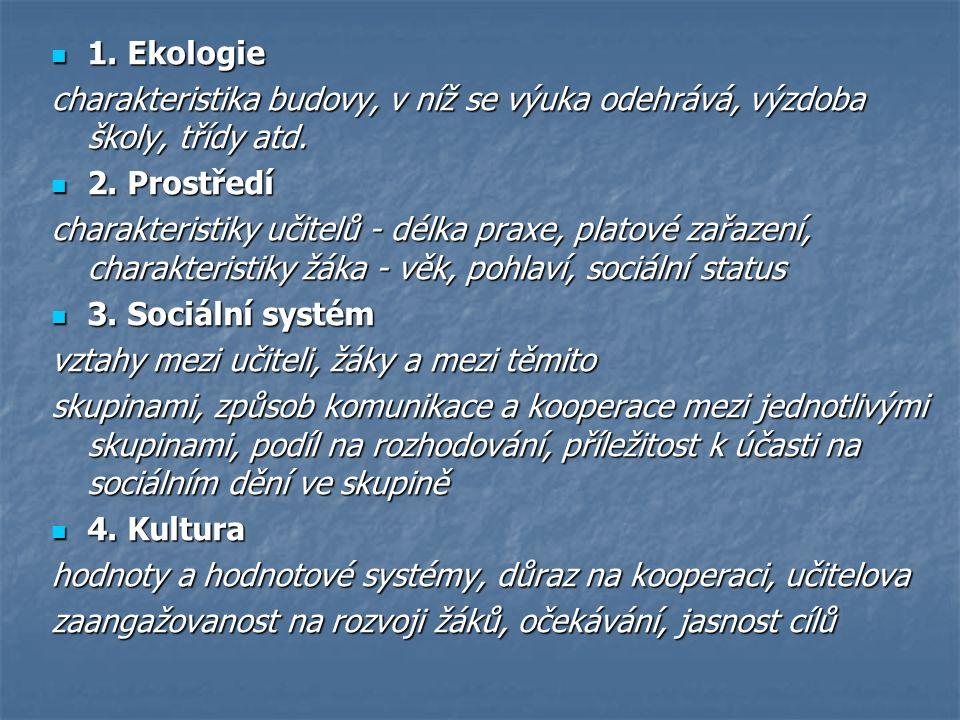 1. Ekologie 1. Ekologie charakteristika budovy, v níž se výuka odehrává, výzdoba školy, třídy atd.