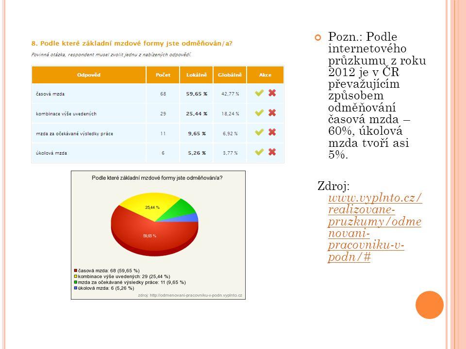 Pozn.: Podle internetového průzkumu z roku 2012 je v ČR převažujícím způsobem odměňování časová mzda – 60%, úkolová mzda tvoří asi 5%.