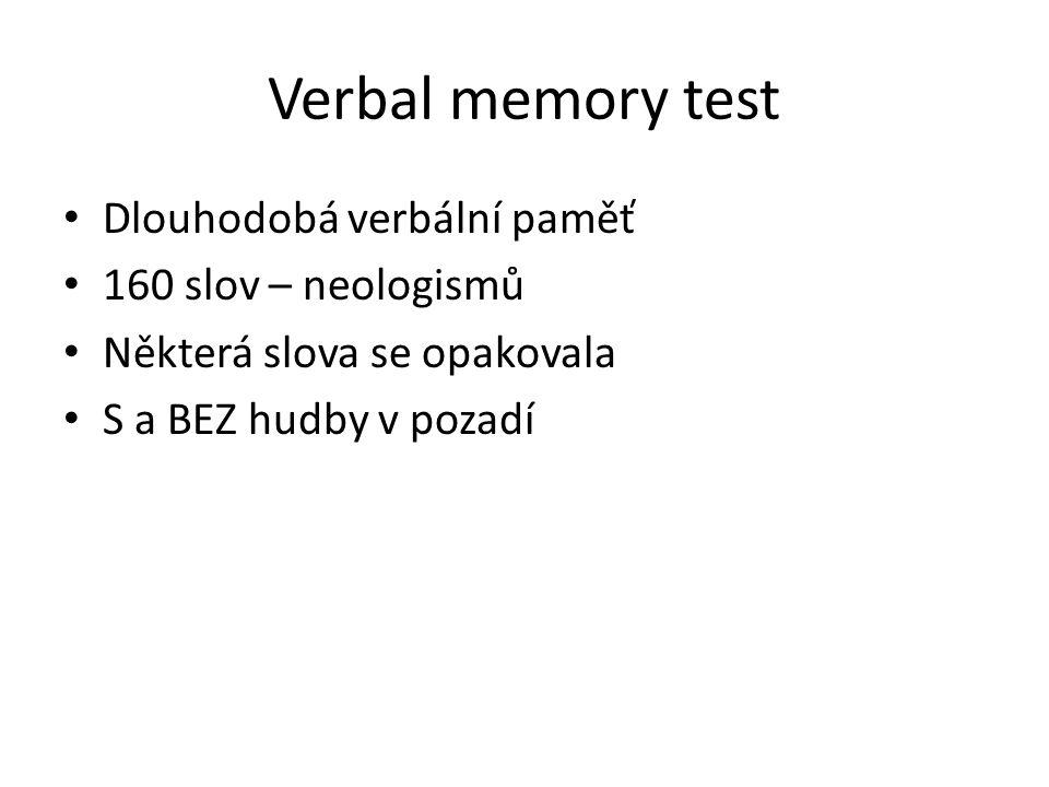 Verbal memory test Dlouhodobá verbální paměť 160 slov – neologismů Některá slova se opakovala S a BEZ hudby v pozadí