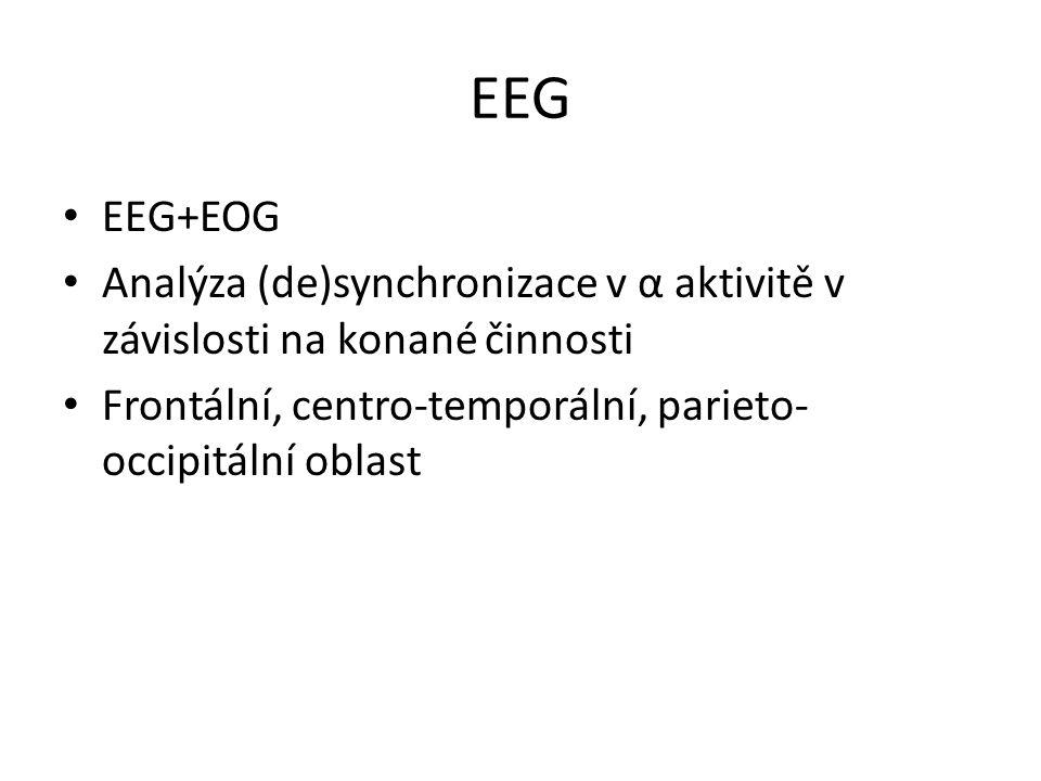 EEG EEG+EOG Analýza (de)synchronizace v α aktivitě v závislosti na konané činnosti Frontální, centro-temporální, parieto- occipitální oblast