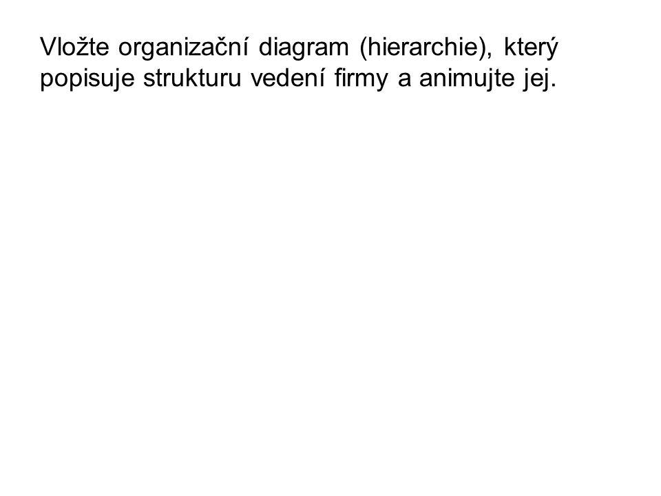 Vložte organizační diagram (hierarchie), který popisuje strukturu vedení firmy a animujte jej.