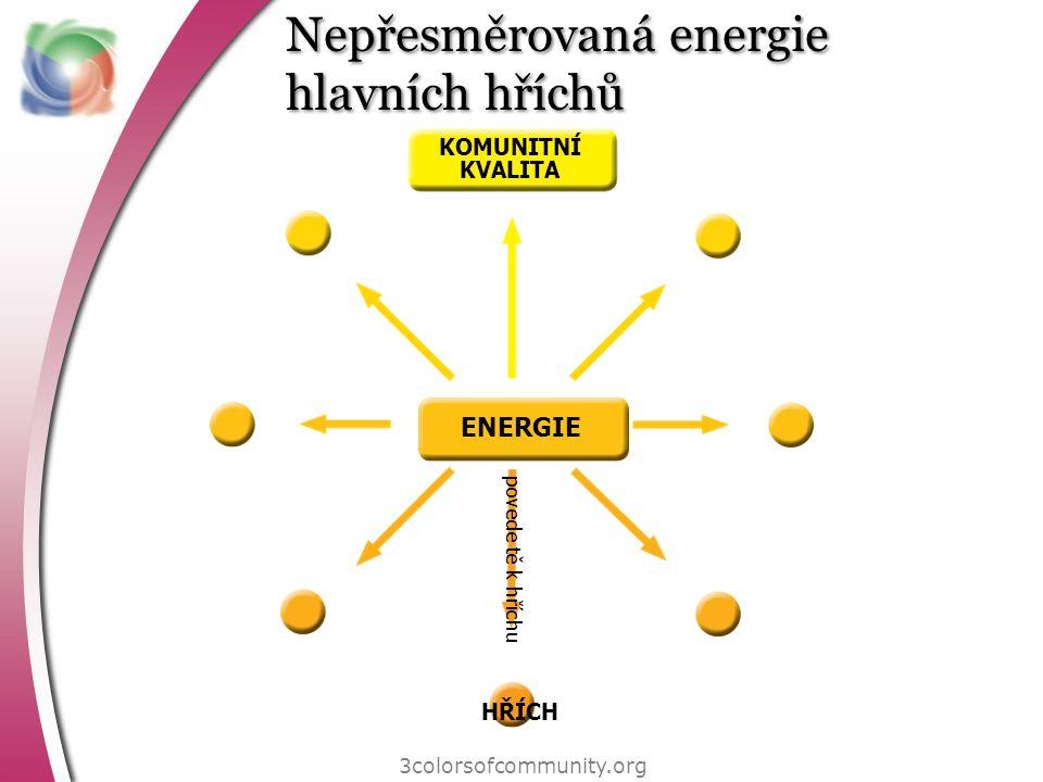 Nepřesměrovaná energie hlavních hříchů 3colorsofcommunity.org KOMUNITNÍ KVALITA HŘÍCH povede tě k hříchu ENERGIE