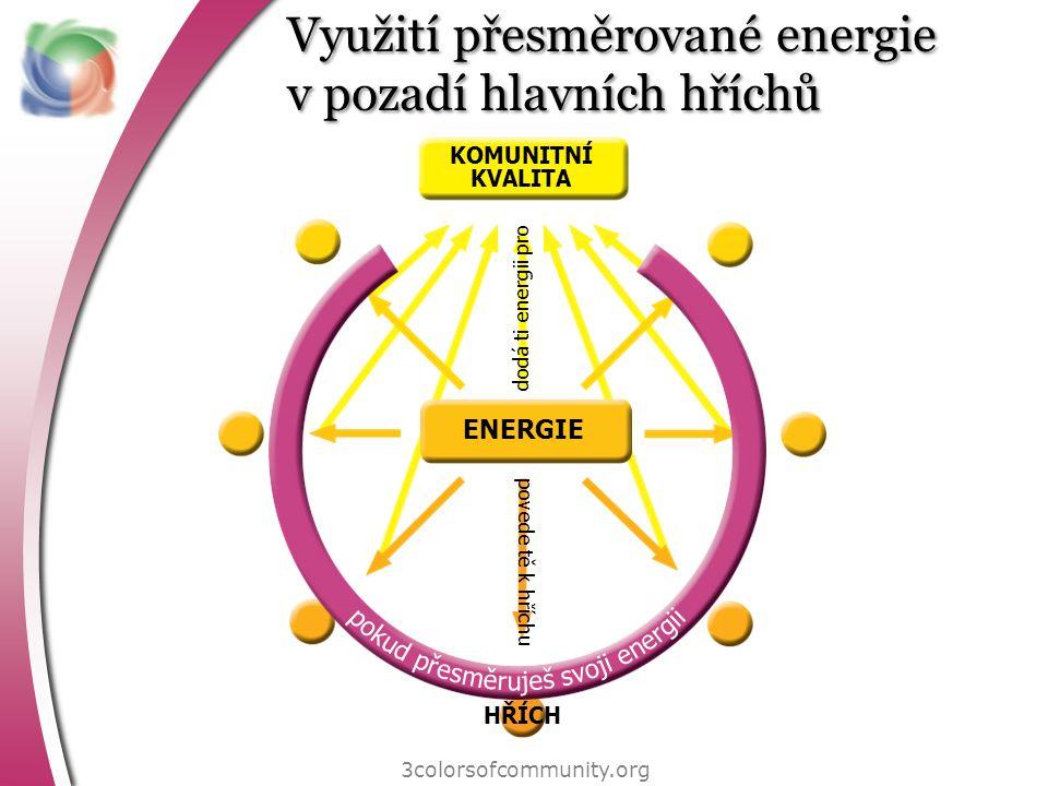 Využití přesměrované energie v pozadí hlavních hříchů 3colorsofcommunity.org KOMUNITNÍ KVALITA HŘÍCH dodá ti energii pro povede tě k hříchu ENERGIE