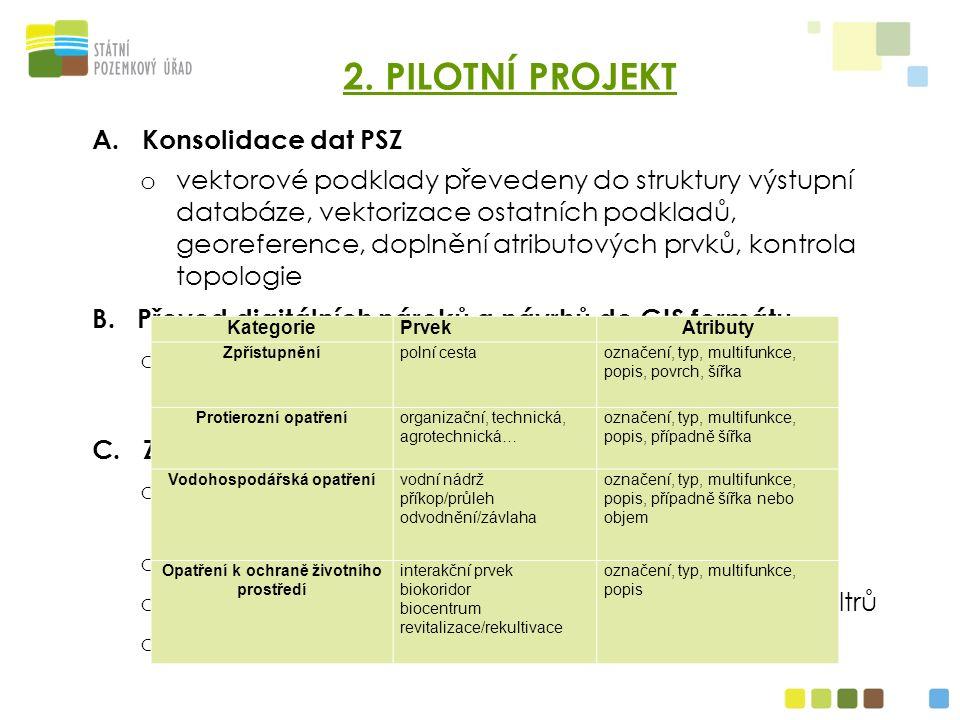 2. PILOTNÍ PROJEKT A.