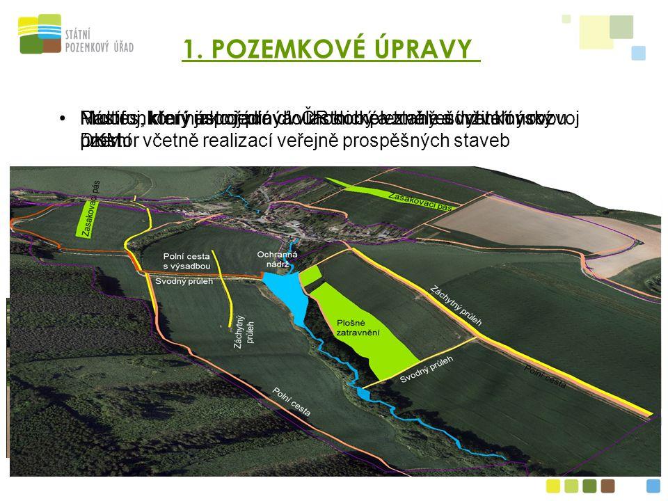 ZAMĚŘENO NA GEOINFORMATIKU Multifunkční nástroj pro dlouhodobý a trvale udržitelný rozvoj území 1.
