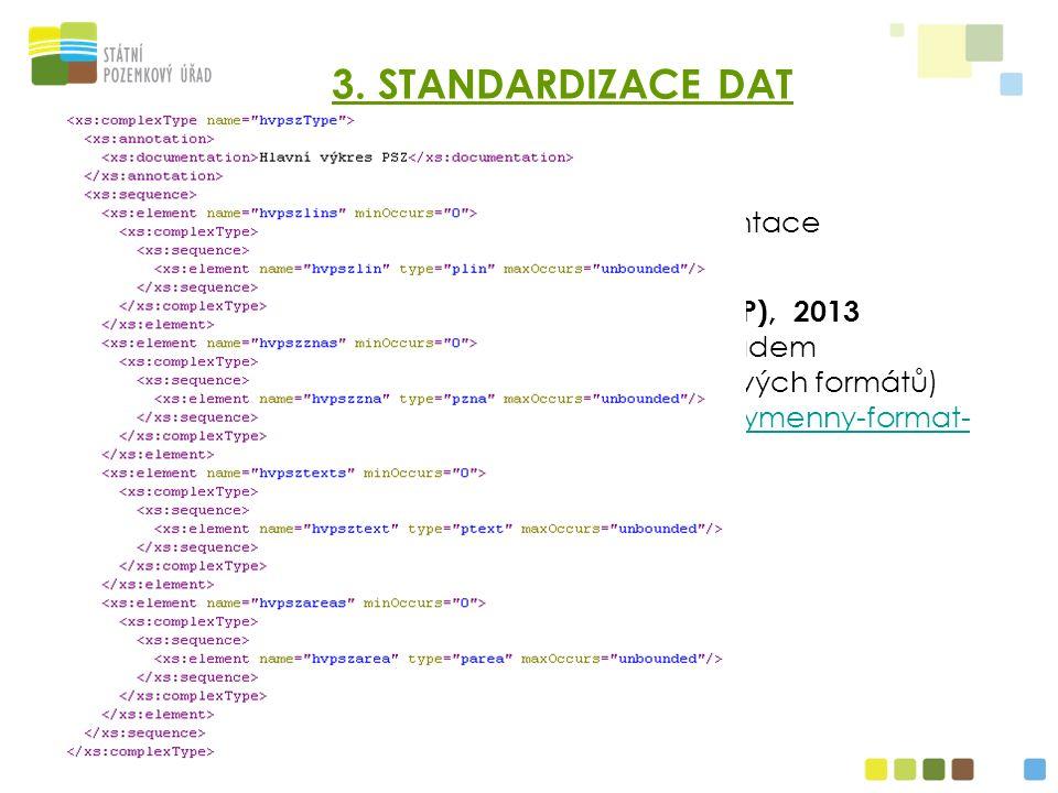 3. STANDARDIZACE DAT Technický standard PSZ, 2010 o standardizace kartografické reprezentace Výměnný formát pozemkových úprav (VFP), 2013 o přenos dat