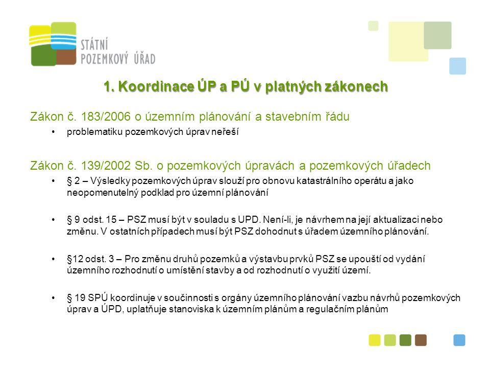 3 1. Koordinace ÚP a PÚ v platných zákonech Zákon č.