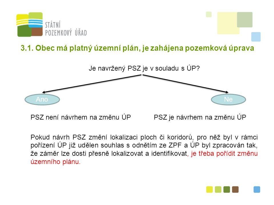 7 3.1. Obec má platný územní plán, je zahájena pozemková úprava Je navržený PSZ je v souladu s ÚP.