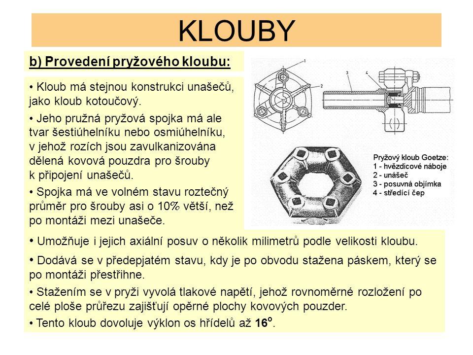 KLOUBY b) Provedení pryžového kloubu: Kloub má stejnou konstrukci unašečů, jako kloub kotoučový. Jeho pružná pryžová spojka má ale tvar šestiúhelníku