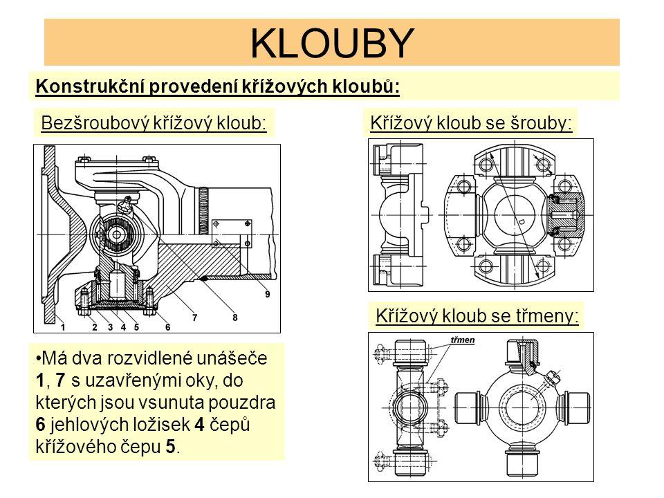 KLOUBY Konstrukční provedení křížových kloubů: Bezšroubový křížový kloub: Má dva rozvidlené unášeče 1, 7 s uzavřenými oky, do kterých jsou vsunuta pou