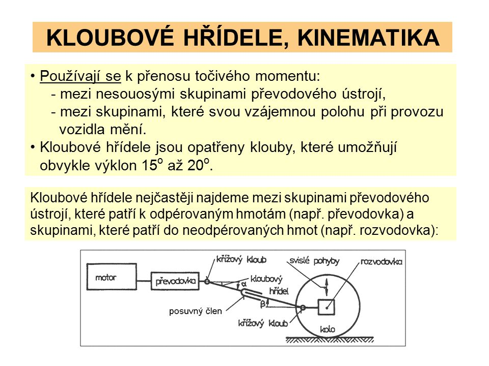 Použité zdroje:  VLK Klaus a kol.PŘÍRUČKA PRO ELEKTROTECHNIKA.