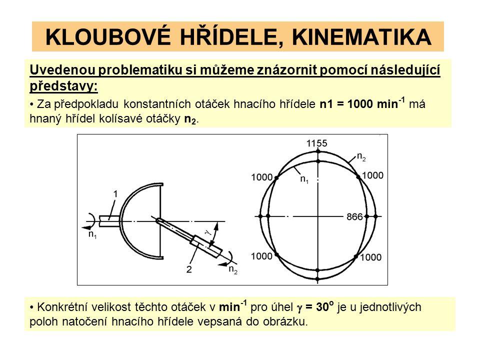KLOUBOVÉ HŘÍDELE, KINEMATIKA Uvedenou problematiku si můžeme znázornit pomocí následující představy: Za předpokladu konstantních otáček hnacího hřídele n1 = 1000 min -1 má hnaný hřídel kolísavé otáčky n 2.