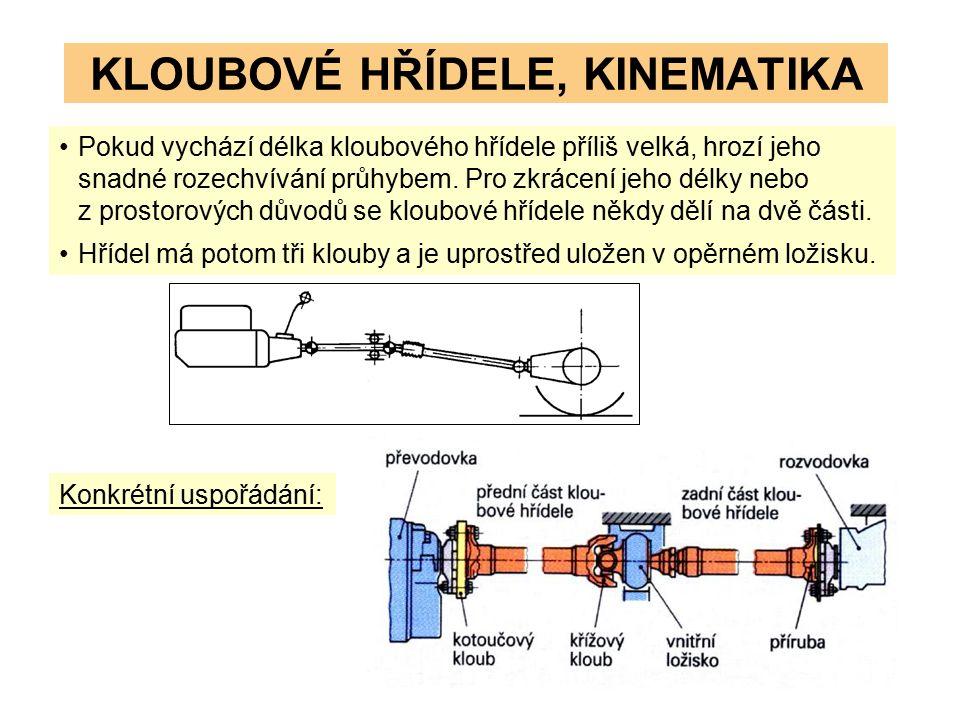 KLOUBOVÉ HŘÍDELE, KINEMATIKA Konstrukční provedení kloubového hřídele podélného: Hřídel je obvykle tvořen dutou tenkostěnnou trubkou s dostatečně velkým průměrem, která má na koncích přivařena zakončení pro připojení kloubů.