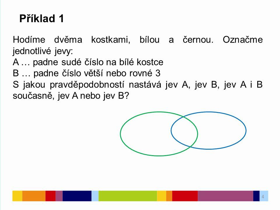 4 Příklad 1 Hodíme dvěma kostkami, bílou a černou. Označme jednotlivé jevy: A … padne sudé číslo na bílé kostce B … padne číslo větší nebo rovné 3 S j