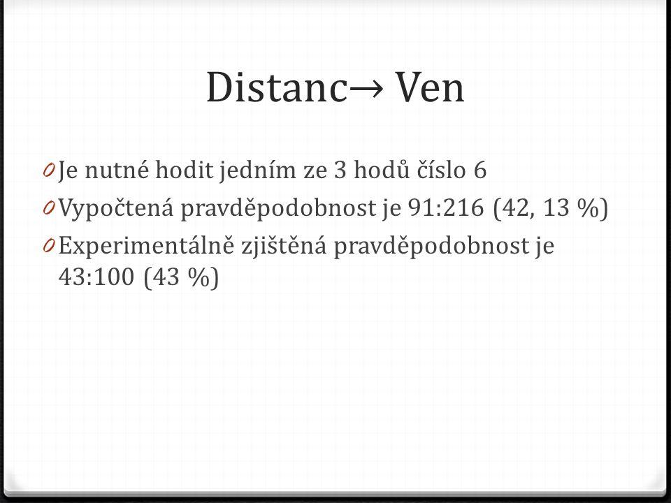 Distanc→ Ven 0 Je nutné hodit jedním ze 3 hodů číslo 6 0 Vypočtená pravděpodobnost je 91:216 (42, 13 %) 0 Experimentálně zjištěná pravděpodobnost je 43:100 (43 %)