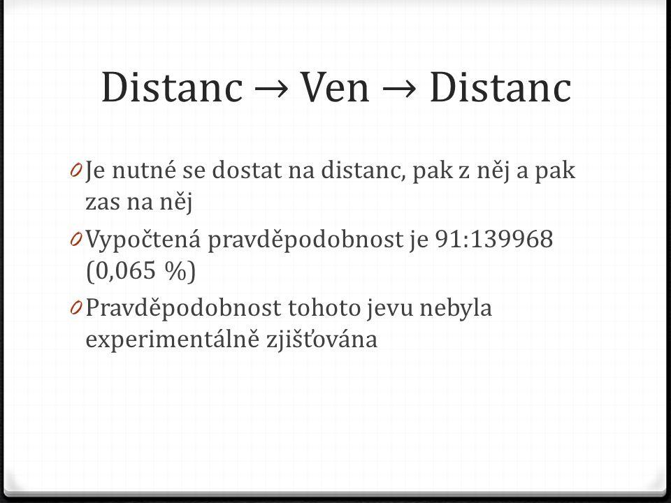 Distanc → Ven → Distanc 0 Je nutné se dostat na distanc, pak z něj a pak zas na něj 0 Vypočtená pravděpodobnost je 91:139968 (0,065 %) 0 Pravděpodobno