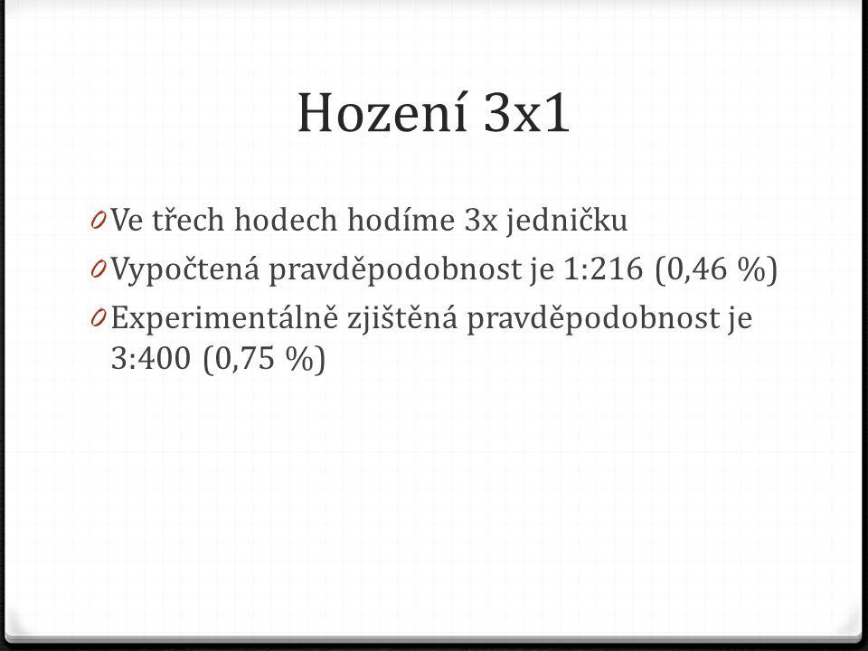 Hození 3x1 0 Ve třech hodech hodíme 3x jedničku 0 Vypočtená pravděpodobnost je 1:216 (0,46 %) 0 Experimentálně zjištěná pravděpodobnost je 3:400 (0,75 %)