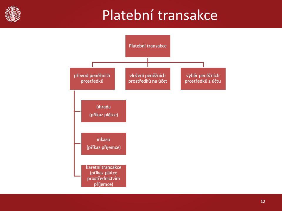 Platební transakce 12 Platební transakce převod peněžních prostředků úhrada (příkaz plátce) inkaso (příkaz příjemce) karetní transakce (příkaz plátce prostřednictvím příjemce) vložení peněžních prostředků na účet výběr peněžních prostředků z účtu