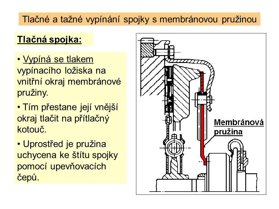 Tlačná spojka: Vypíná se tlakem vypínacího ložiska na vnitřní okraj membránové pružiny.