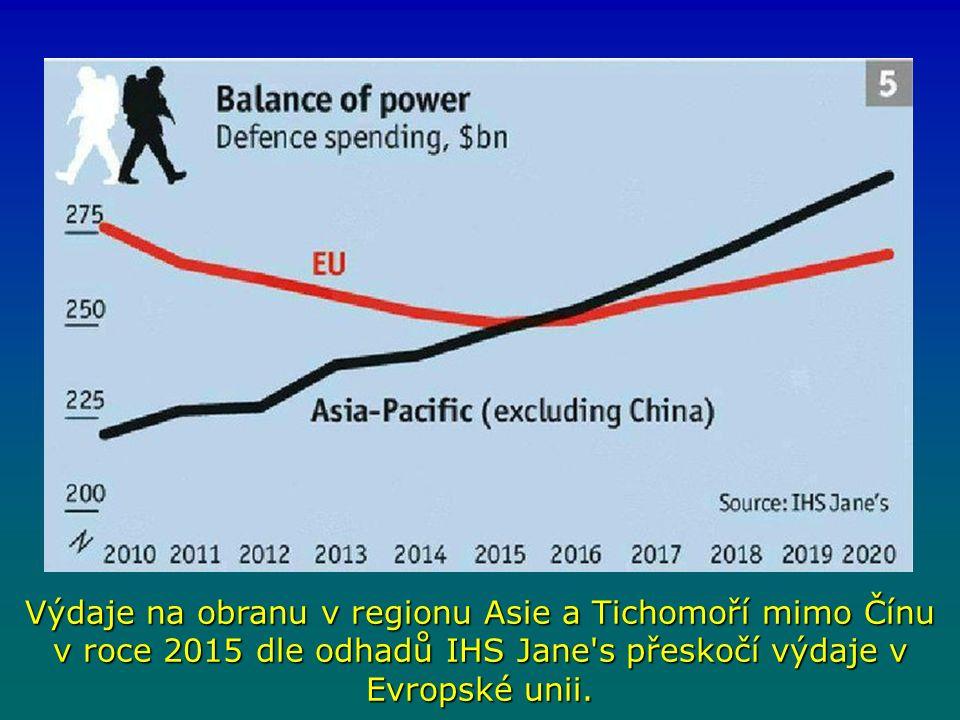 Výdaje na obranu v regionu Asie a Tichomoří mimo Čínu v roce 2015 dle odhadů IHS Jane s přeskočí výdaje v Evropské unii.