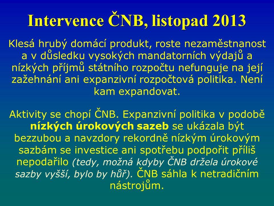 Intervence ČNB, listopad 2013 A tak se do hry vložila Česká národní banka.