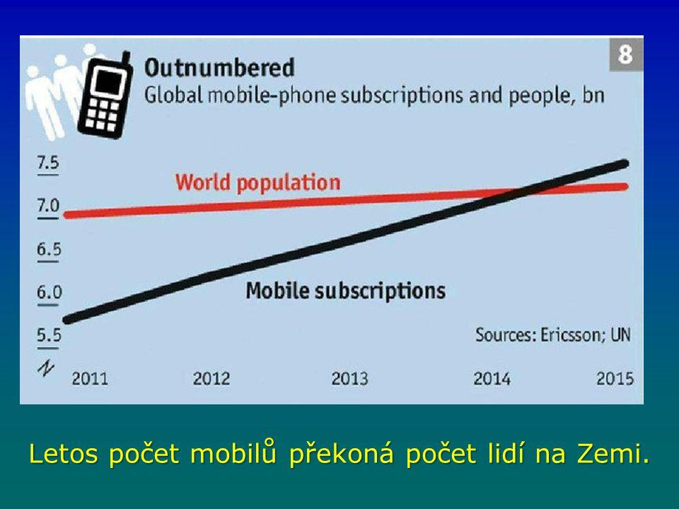Letos počet mobilů překoná počet lidí na Zemi.