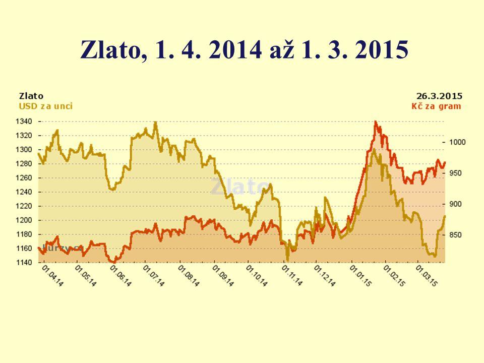 Zlato, 1. 4. 2014 až 1. 3. 2015