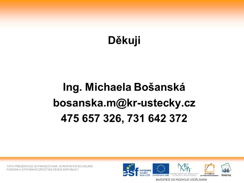 35 Děkuji Ing. Michaela Bošanská bosanska.m@kr-ustecky.cz 475 657 326, 731 642 372