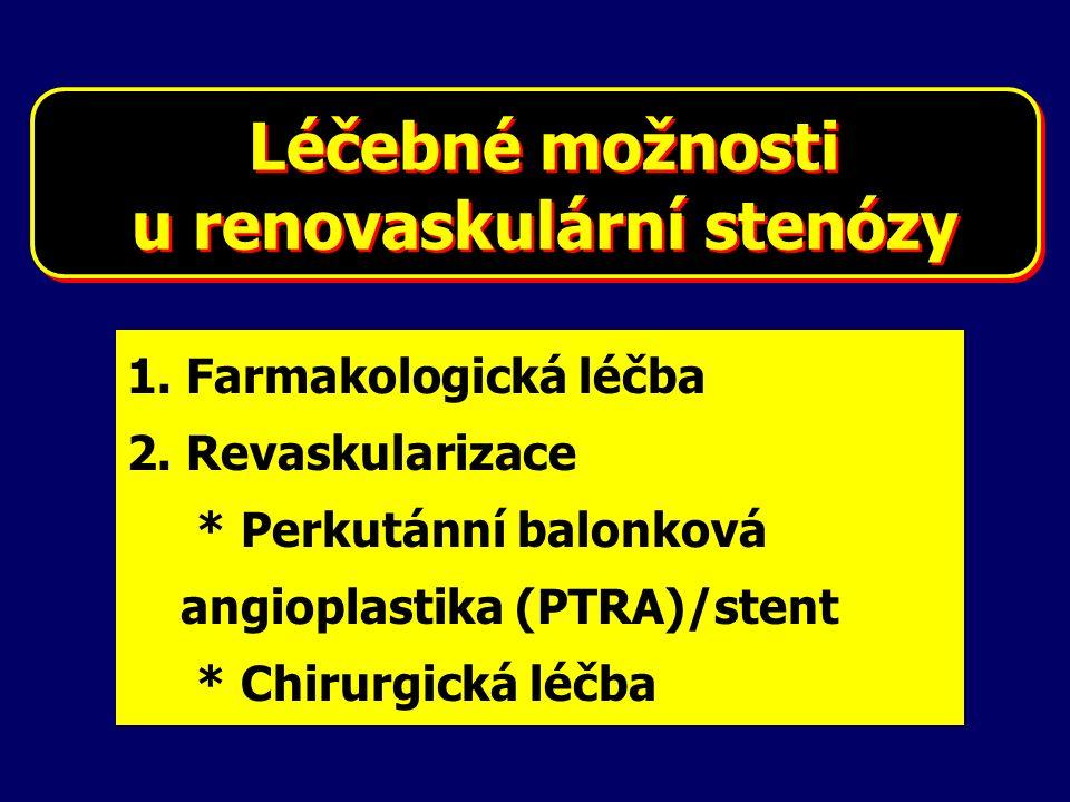 Léčebné možnosti u renovaskulární stenózy Léčebné možnosti u renovaskulární stenózy 1.