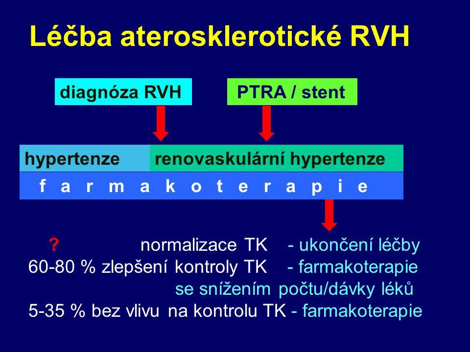 Léčba aterosklerotické RVH f a r m a k o t e r a p i e PTRA / stentdiagnóza RVH hypertenzerenovaskulární hypertenze .