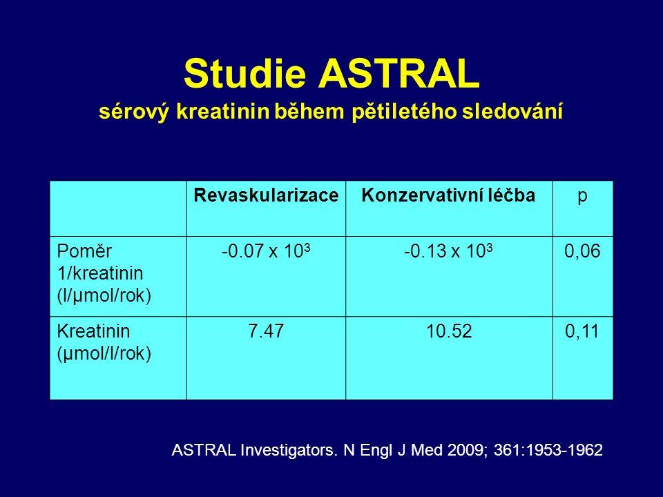 Studie ASTRAL sérový kreatinin během pětiletého sledování RevaskularizaceKonzervativní léčbap Poměr 1/kreatinin (l/μmol/rok) -0.07 x 10 3 -0.13 x 10 3 0,06 Kreatinin (μmol/l/rok) 7.4710.520,11 ASTRAL Investigators.