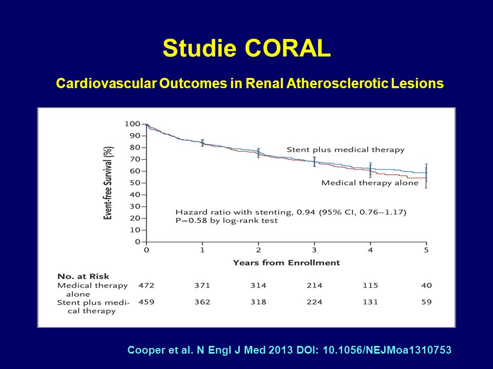 Studie CORAL Cardiovascular Outcomes in Renal Atherosclerotic Lesions Cooper et al.
