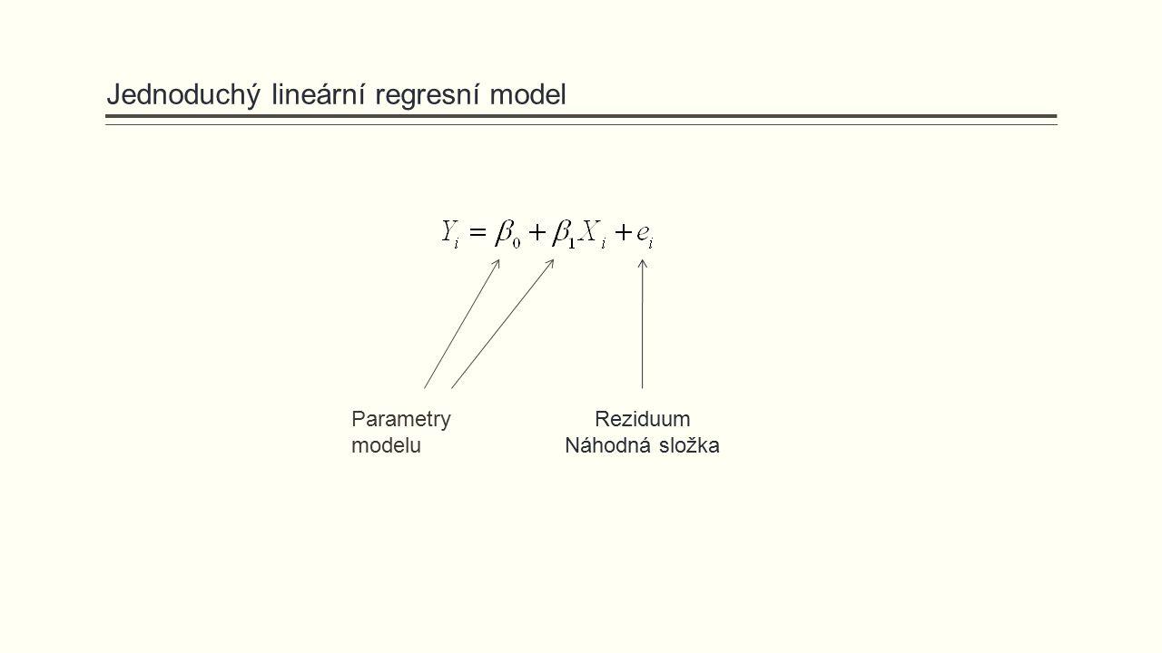 Jednoduchý lineární regresní model Parametry modelu Reziduum Náhodná složka