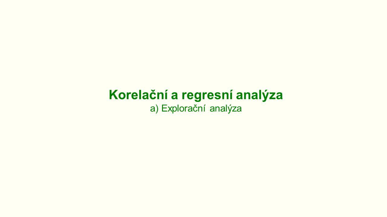 Korelační a regresní analýza a) Explorační analýza