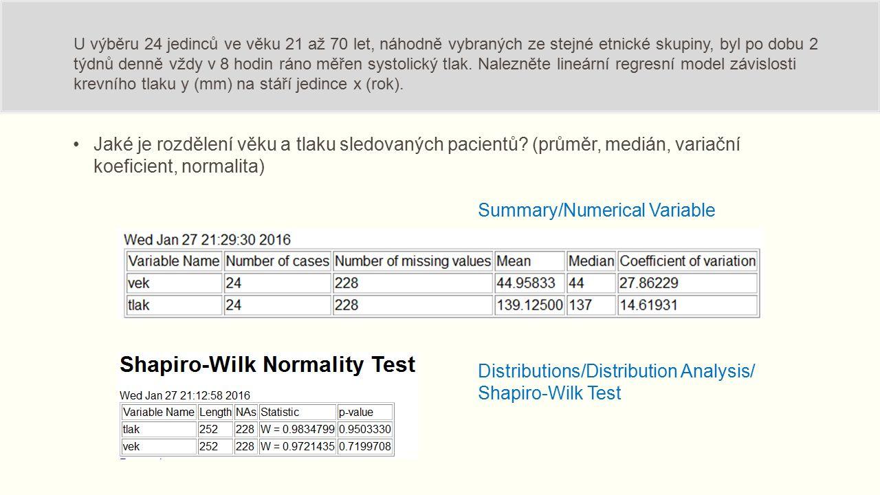 Jaké je rozdělení věku a tlaku sledovaných pacientů? (průměr, medián, variační koeficient, normalita) Summary/Numerical Variable Distributions/Distrib