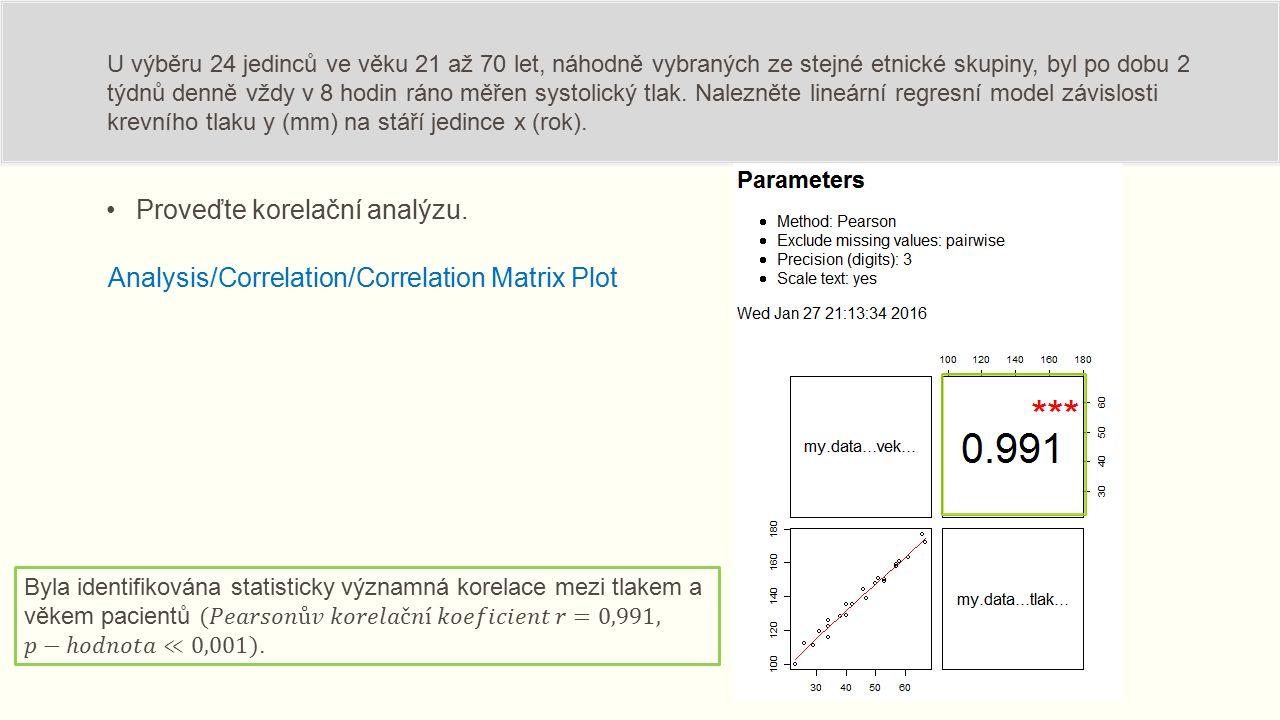 Proveďte korelační analýzu. Analysis/Correlation/Correlation Matrix Plot U výběru 24 jedinců ve věku 21 až 70 let, náhodně vybraných ze stejné etnické