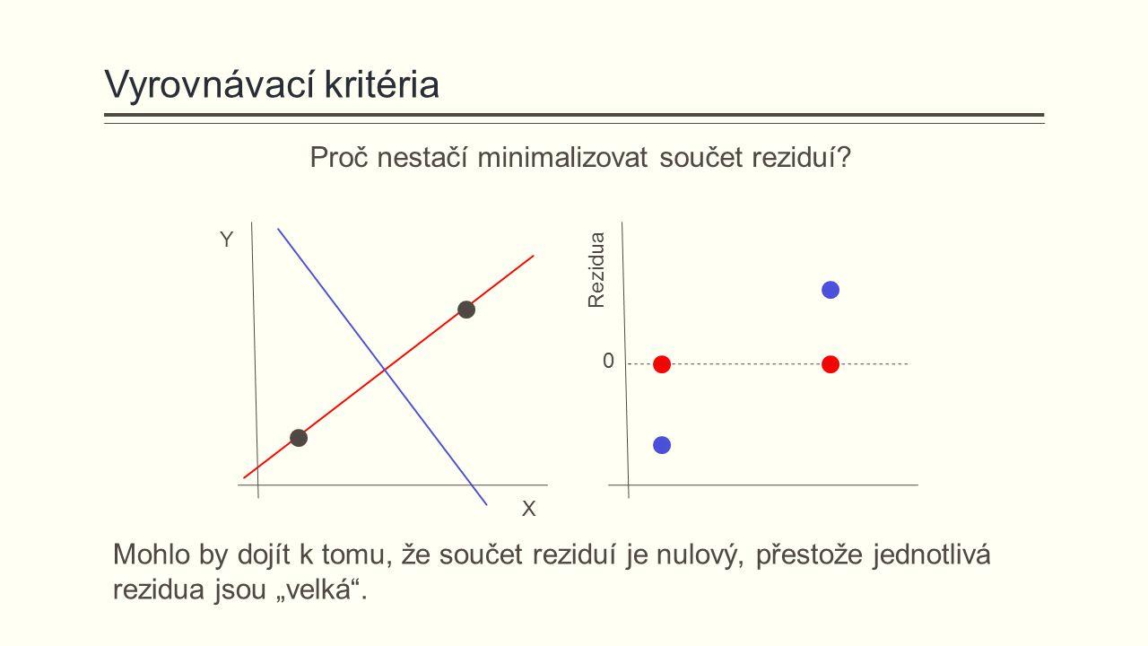 """Vyrovnávací kritéria X Y Rezidua 0 Mohlo by dojít k tomu, že součet reziduí je nulový, přestože jednotlivá rezidua jsou """"velká"""". Proč nestačí minimali"""