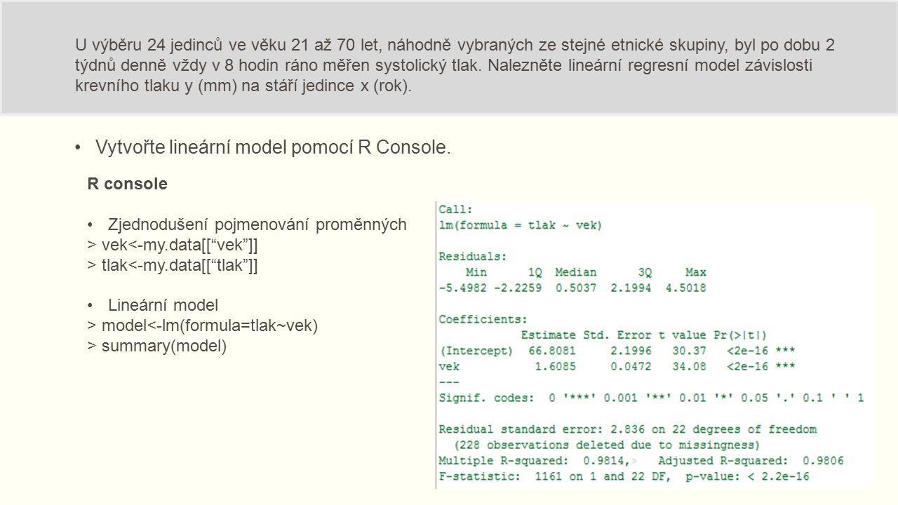 Vytvořte lineární model pomocí R Console.