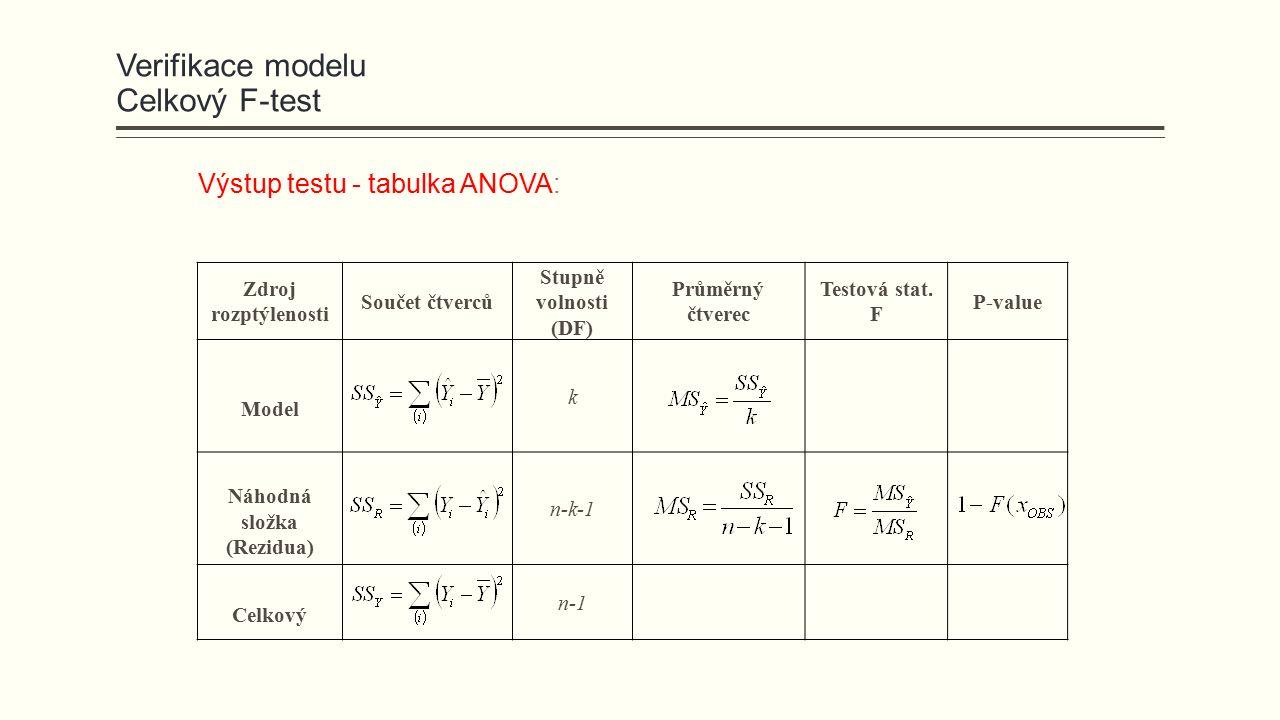 Výstup testu - tabulka ANOVA: Zdroj rozptýlenosti Součet čtverců Stupně volnosti (DF) Průměrný čtverec Testová stat. F P-value Model k Náhodná složka